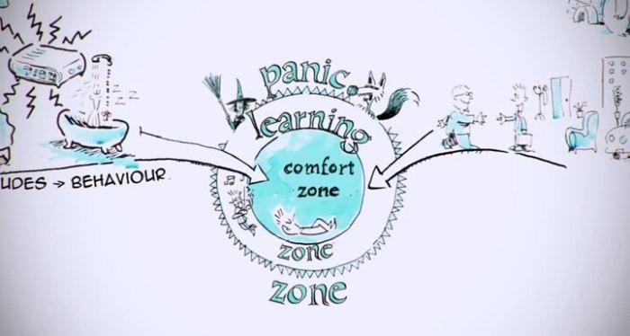 zone-de-confort-9